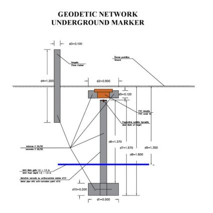 RailBaltica Geodetic network installation